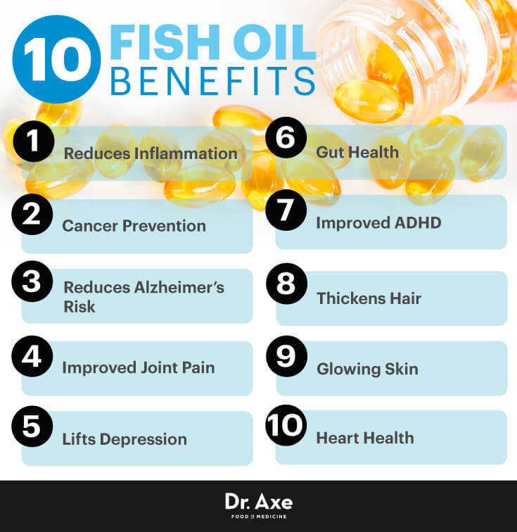 Fish oil benefits for men men health india health and for Fish oil good or bad