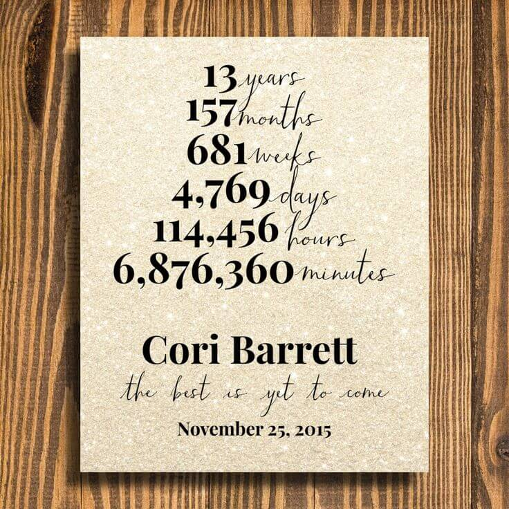 b0f00afe83733 A personalized gift on the occasion of retirement will be a memorable  present for the old man that will remain a lifetime. If he is fond of golf